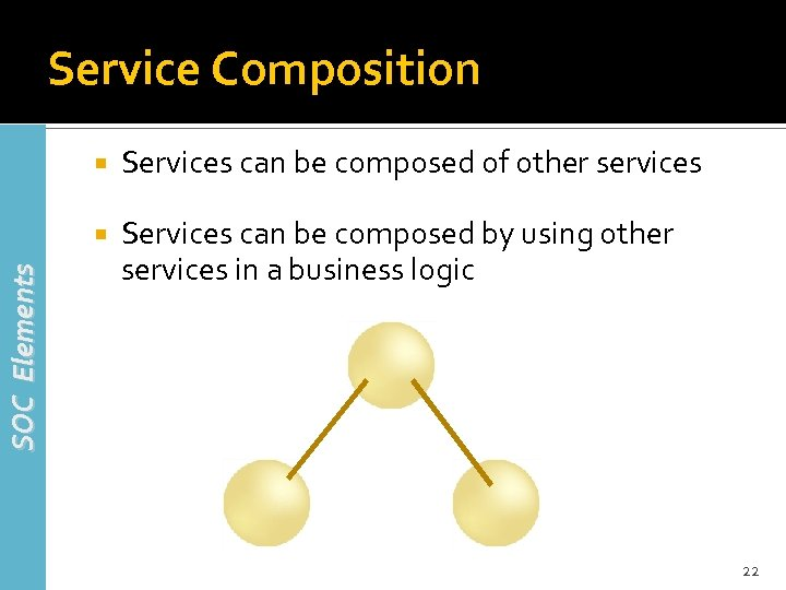 Service Composition Services can be composed of other services SOC Elements Services can be