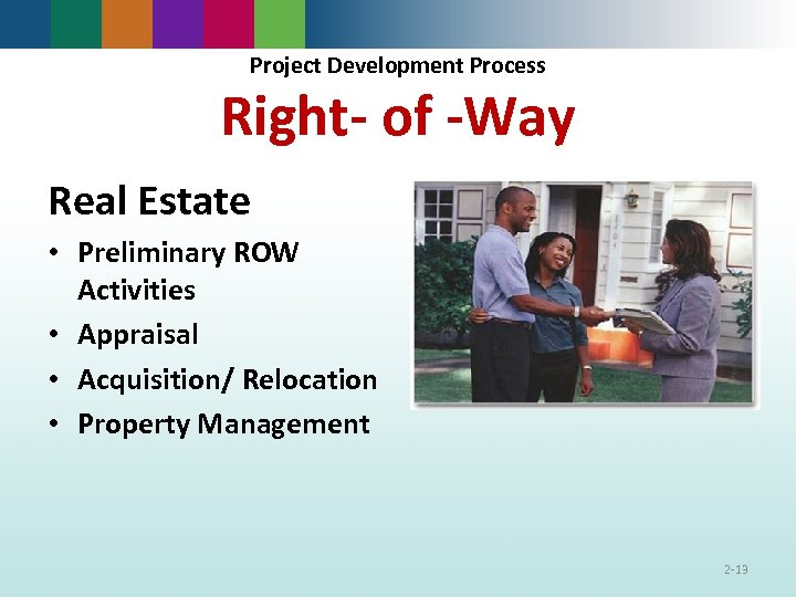 Project Development Process Right- of -Way Real Estate • Preliminary ROW Activities • Appraisal