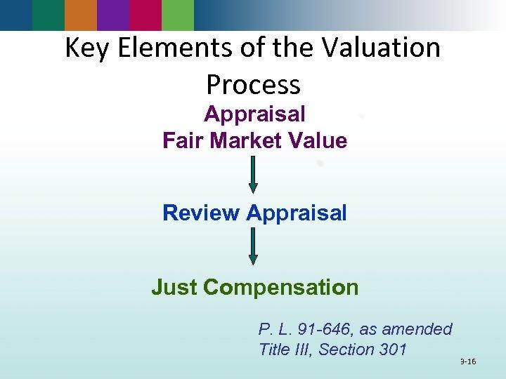 Key Elements of the Valuation Process Appraisal Fair Market Value Review Appraisal Just Compensation