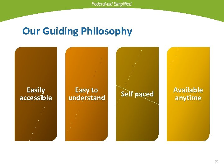 Our Guiding Philosophy Easily accessible Easy to understand Self paced Available anytime 70