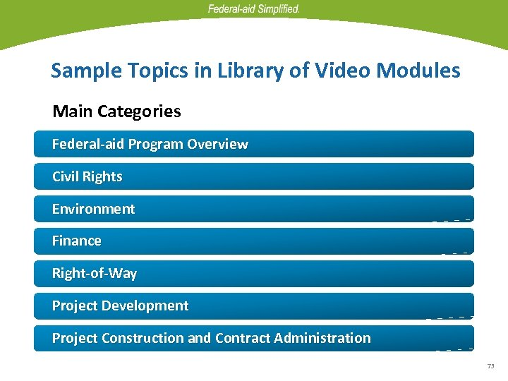 Sample Topics in Library of Video Modules Main Categories Federal-aid Program Overview Civil Rights