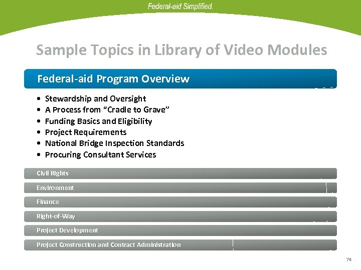Sample Topics in Library of Video Modules Federal-aid Program Overview • • • Stewardship