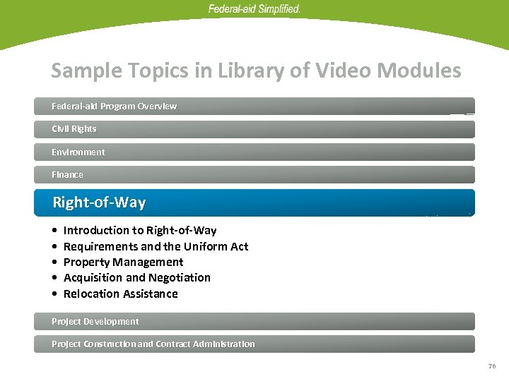 Sample Topics in Library of Video Modules Federal-aid Program Overview Civil Rights Environment Finance