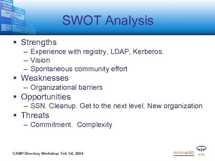 SWOT Analysis § Strengths – Experience with registry, LDAP, Kerberos. – Vision – Spontaneous