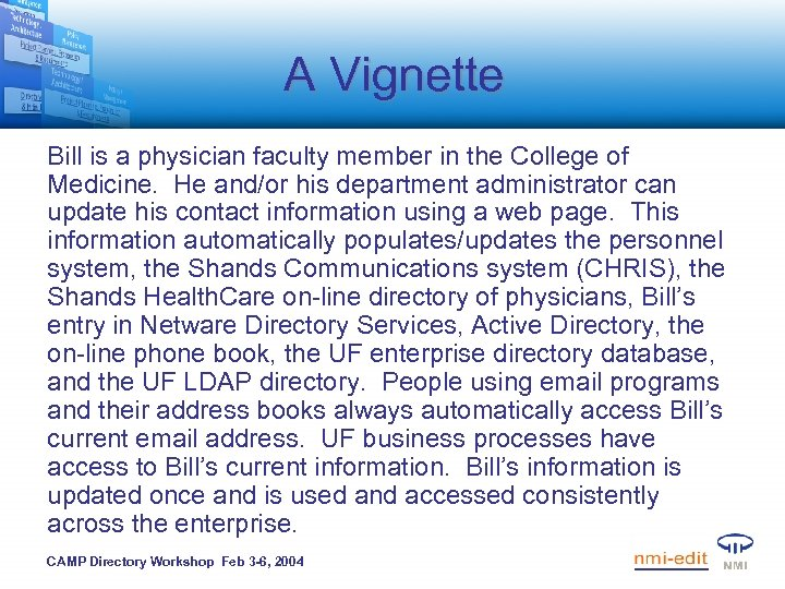 A Vignette Bill is a physician faculty member in the College of Medicine. He