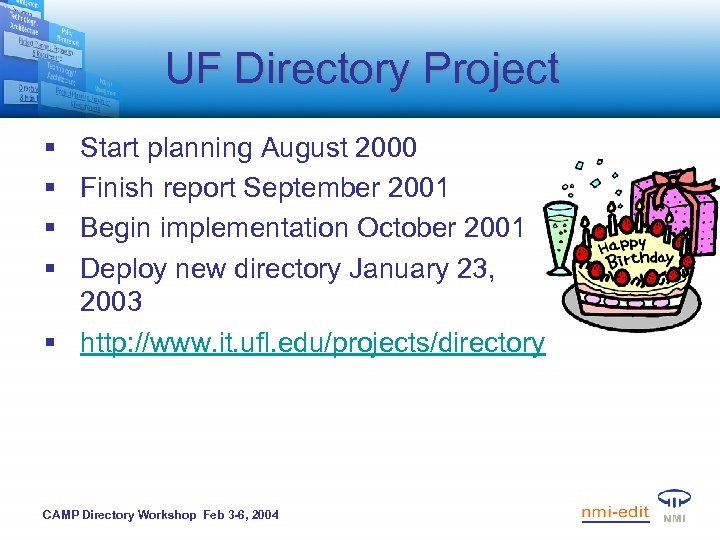 UF Directory Project § § Start planning August 2000 Finish report September 2001 Begin