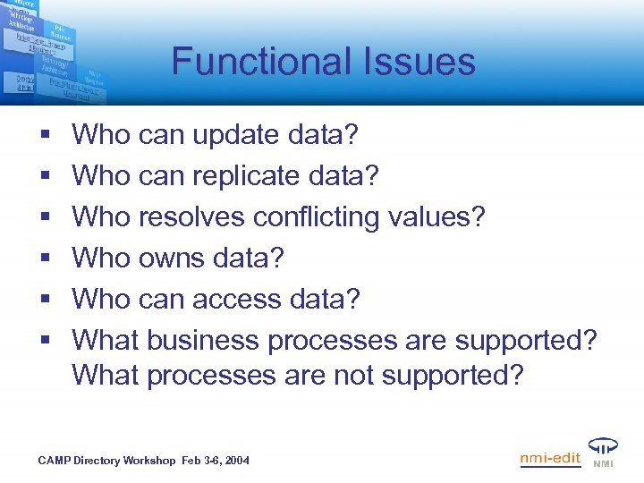Functional Issues § § § Who can update data? Who can replicate data? Who