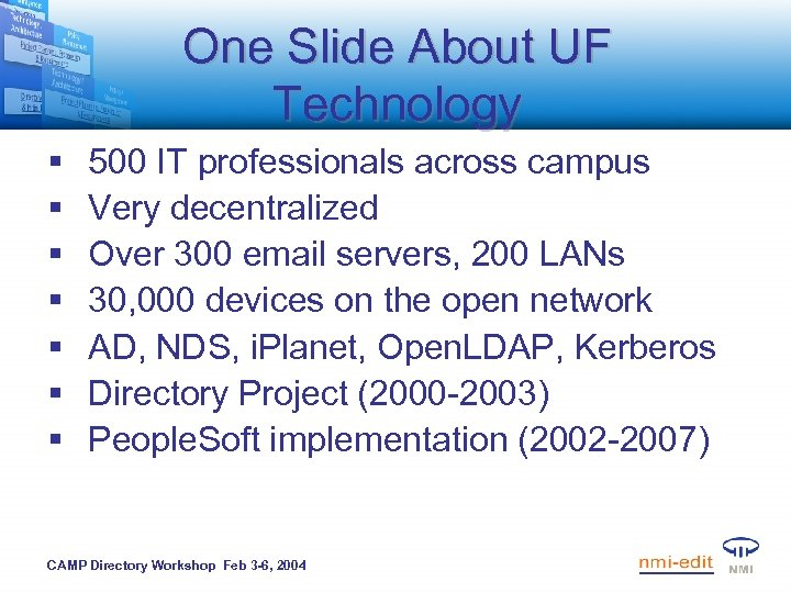 One Slide About UF Technology § § § § 500 IT professionals across campus