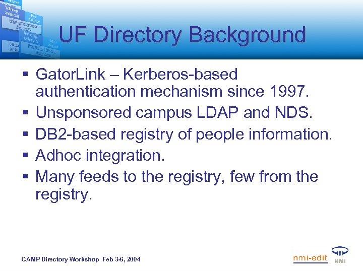 UF Directory Background § Gator. Link – Kerberos-based authentication mechanism since 1997. § Unsponsored