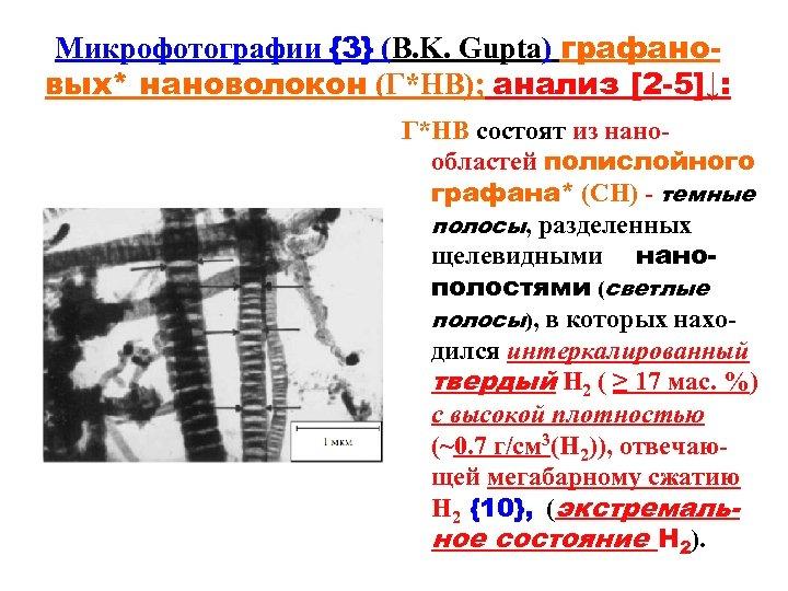 Микрофотографии {3} (B. K. Gupta) графановых* нановолокон (Г*НВ); анализ [2 -5]↓: Г*НВ состоят из