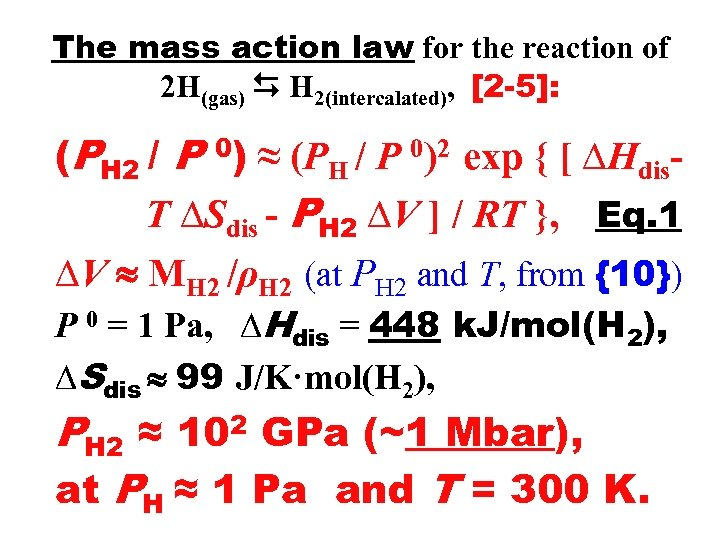 The mass action law for the reaction of 2 H(gas) H 2(intercalated), [2 -5]: