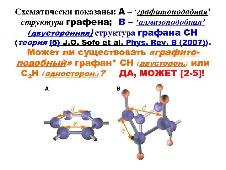Схематически показаны: A – 'графитоподобная' структура графена; B – 'алмазоподобная' (двусторонняя) структура графана CH