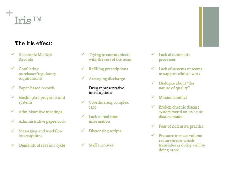 + Iris™ The Iris effect: