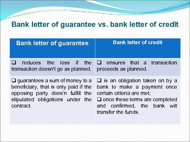 Bank letter of guarantee vs. bank letter of credit Bank letter of guarantee Bank