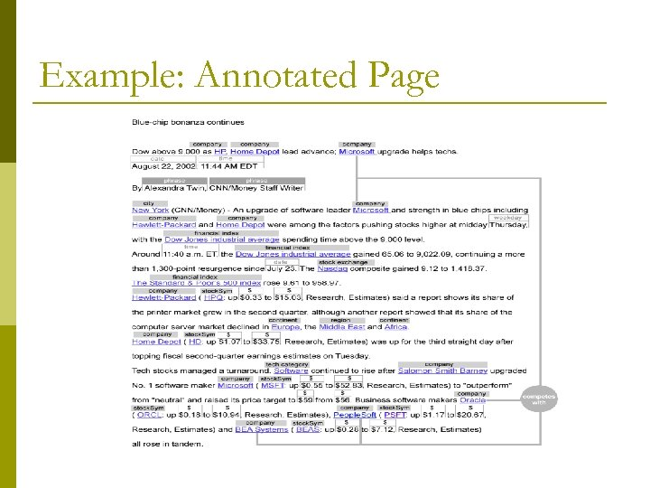 Example: Annotated Page