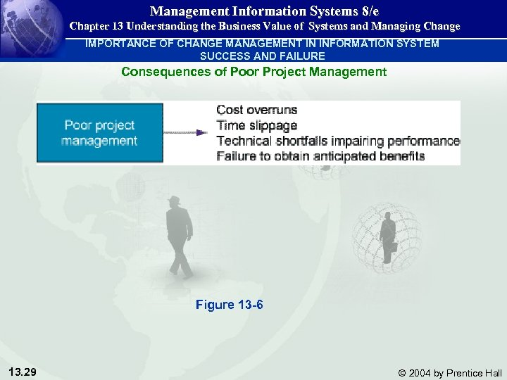 Management Information Systems 8/e Chapter 13 Understanding the Business Value of Systems and Managing