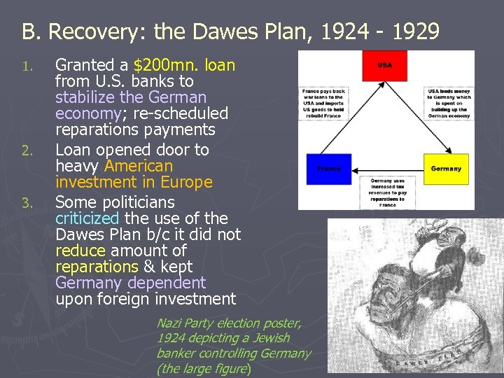 B. Recovery: the Dawes Plan, 1924 - 1929 1. 2. 3. Granted a $200