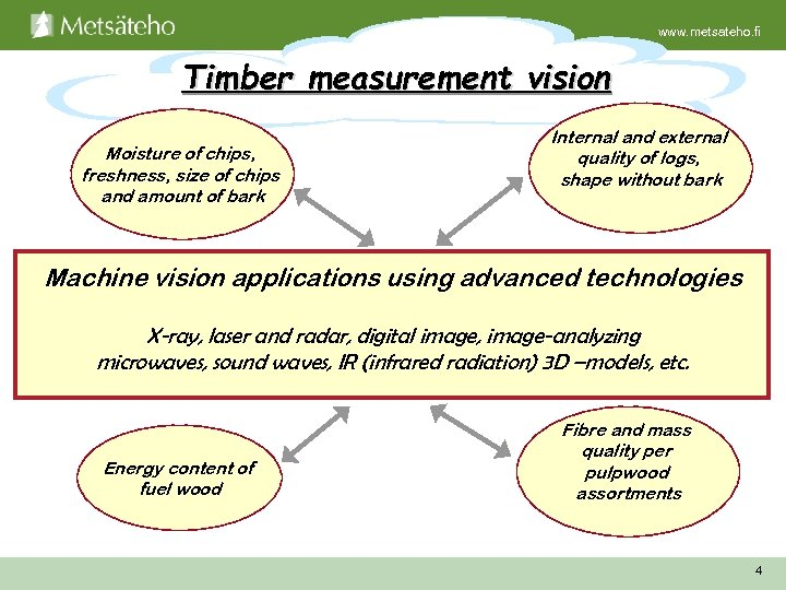 www. metsateho. fi Timber measurement vision Moisture of chips, freshness, size of chips and