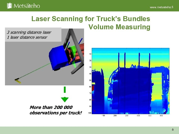 www. metsateho. fi Laser Scanning for Truck's Bundles Volume Measuring 3 scanning distance laser
