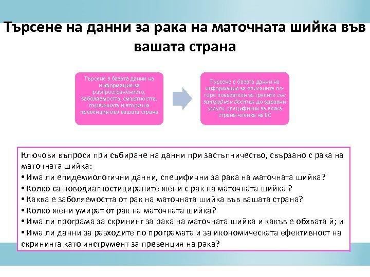 Търсене на данни за рака на маточната шийка във вашата страна Търсене в базата