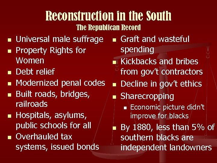 Reconstruction in the South The Republican Record n n n n Universal male suffrage