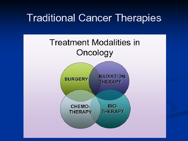 Traditional Cancer Therapies