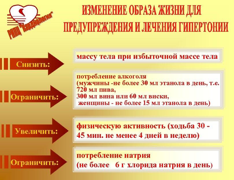Снизить: Ограничить: массу тела при избыточной массе тела потребление алкоголя (мужчины -не более 30