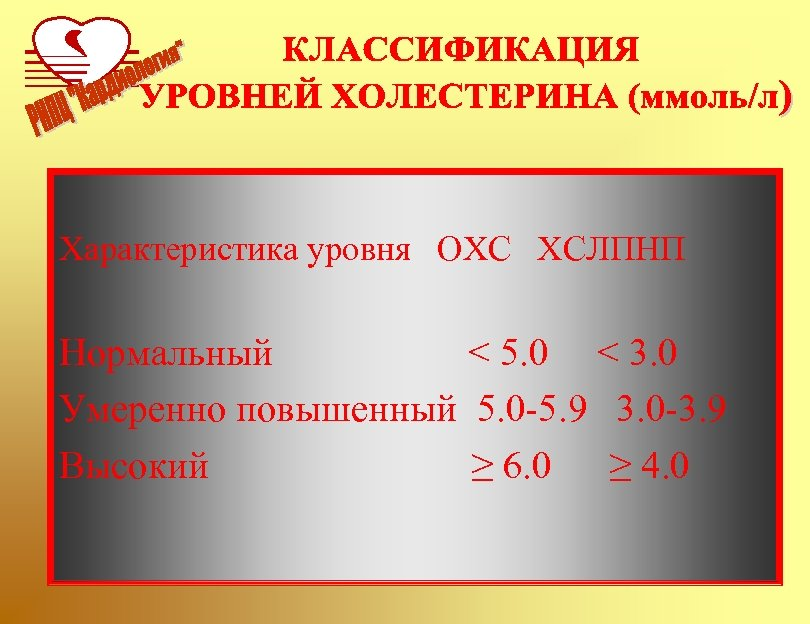 Характеристика уровня ОХС ХСЛПНП Нормальный < 5. 0 < 3. 0 Умеренно повышенный 5.