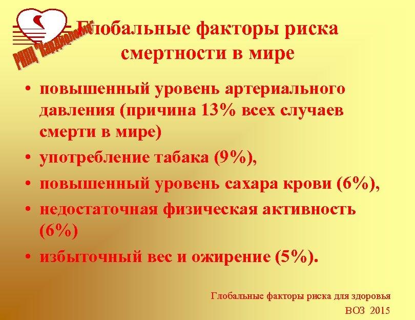 Глобальные факторы риска смертности в мире • повышенный уровень артериального давления (причина 13% всех