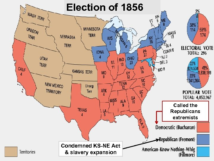 Election of 1856 Called the Republicans extremists Condemned KS-NE Act & slavery expansion