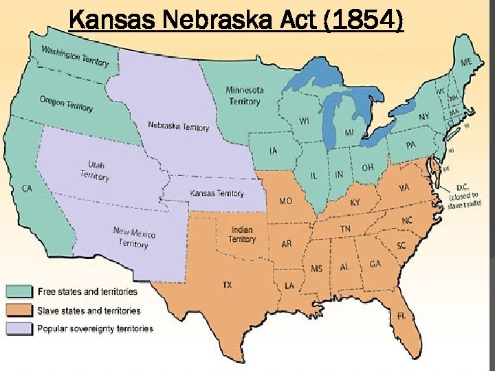 Kansas Nebraska Act (1854)