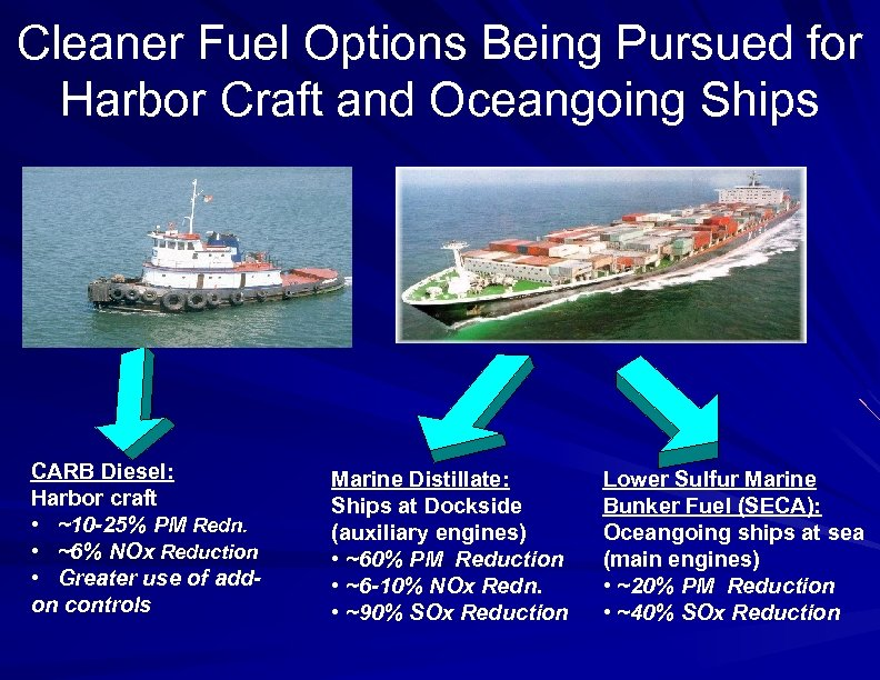 Cleaner Fuel Options Being Pursued for Harbor Craft and Oceangoing Ships CARB Diesel: Harbor