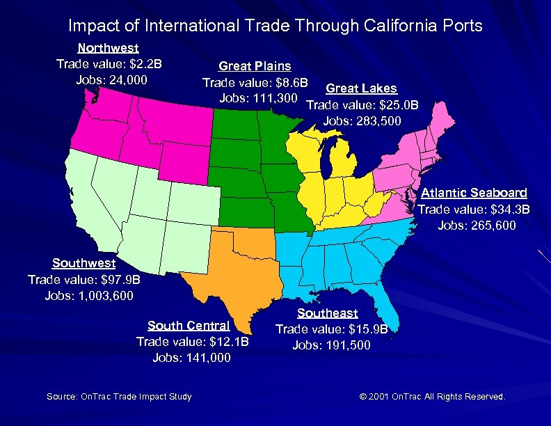Impact of International Trade Through California Ports Northwest Trade value: $2. 2 B Jobs: