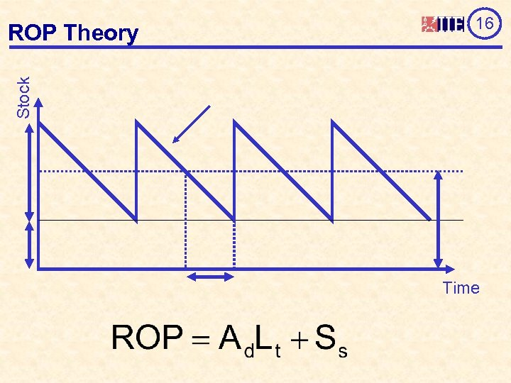 Stock ROP Theory 16 Time