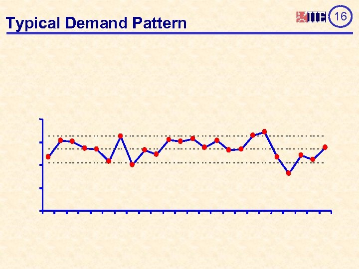 Typical Demand Pattern 16