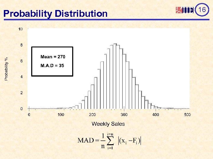 Probability Distribution 16