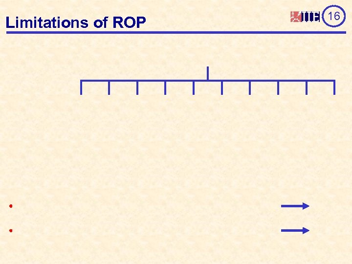Limitations of ROP 16
