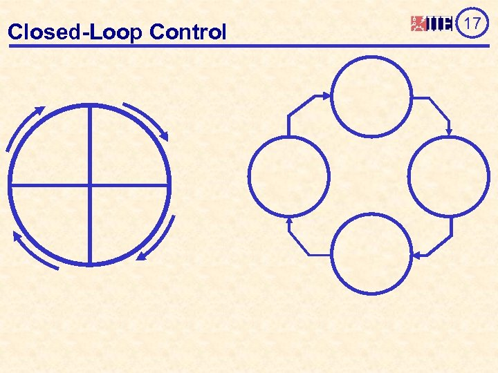 Closed-Loop Control 17