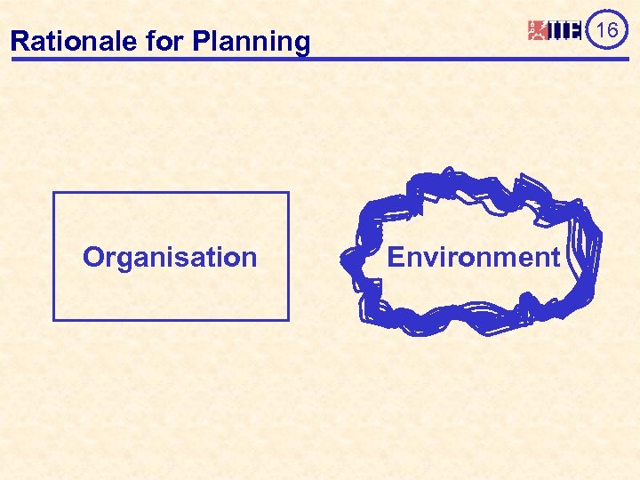 16 Rationale for Planning Organisation Environment