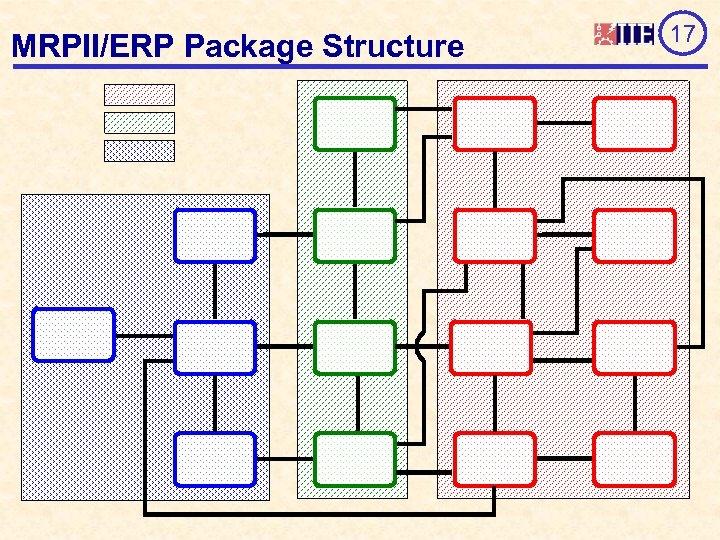 MRPII/ERP Package Structure 17