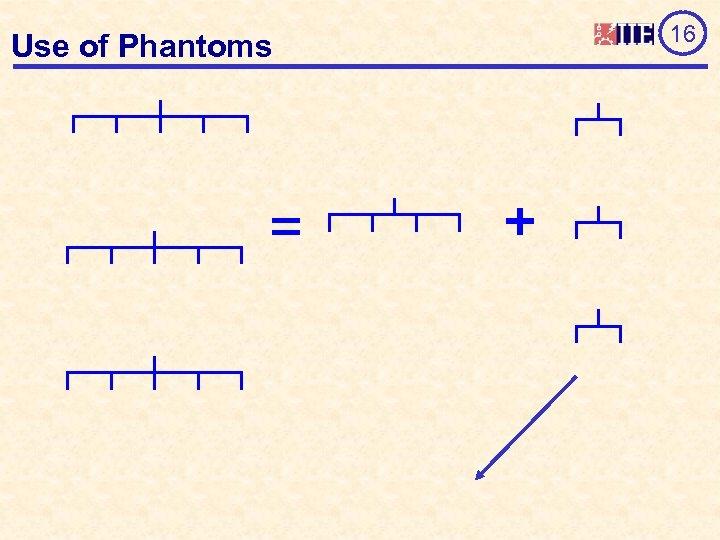 Use of Phantoms 16