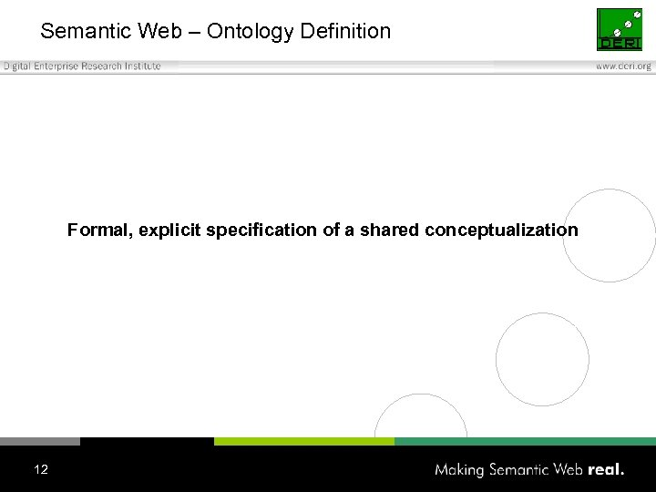 Semantic Web – Ontology Definition Formal, explicit specification of a shared conceptualization 12