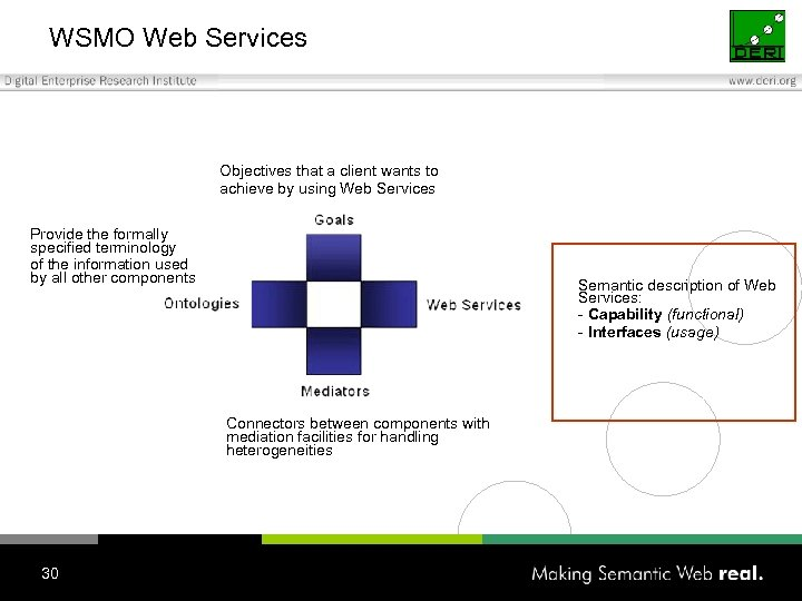WSMO Web Services Objectives that a client wants to achieve by using Web Services