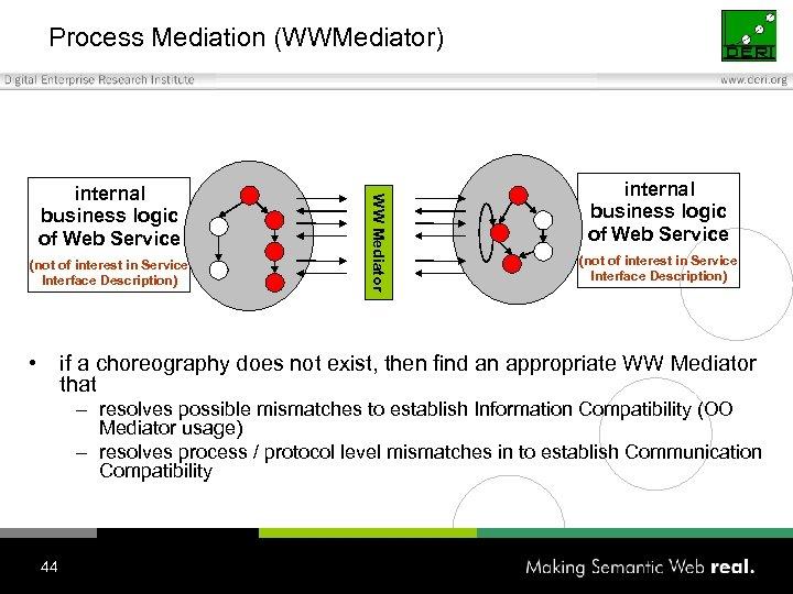 Process Mediation (WWMediator) (not of interest in Service Interface Description) • WW Mediator internal