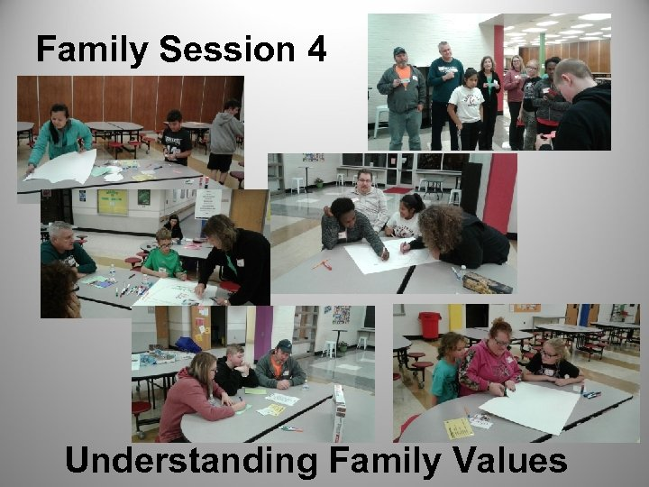 Family Session 4 Understanding Family Values