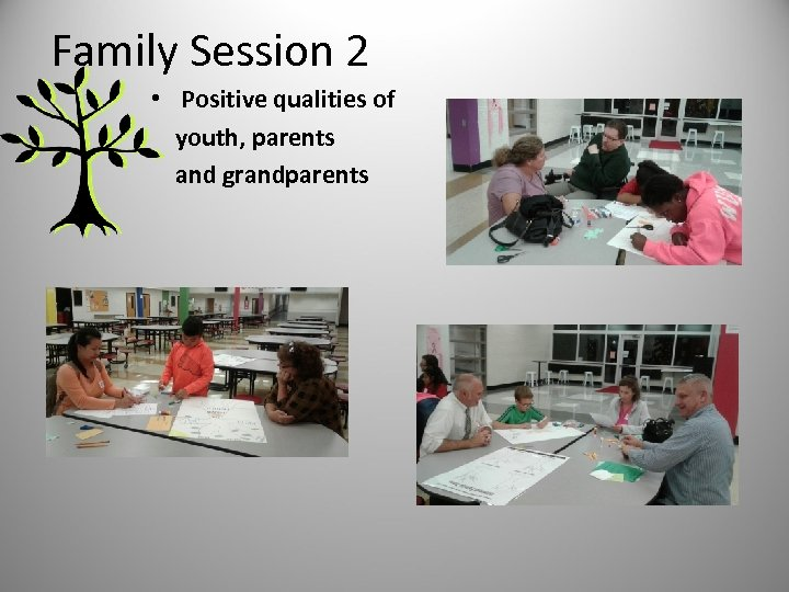 Family Session 2 • Positive qualities of youth, parents and grandparents