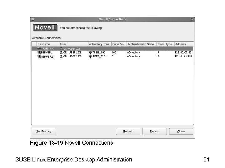 Figure 13 -19 Novell Connections SUSE Linux Enterprise Desktop Administration 51