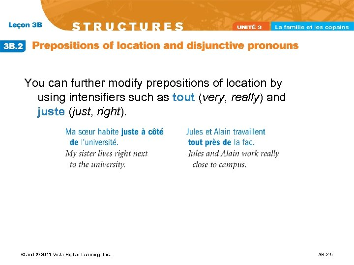 You can further modify prepositions of location by using intensifiers such as tout (very,