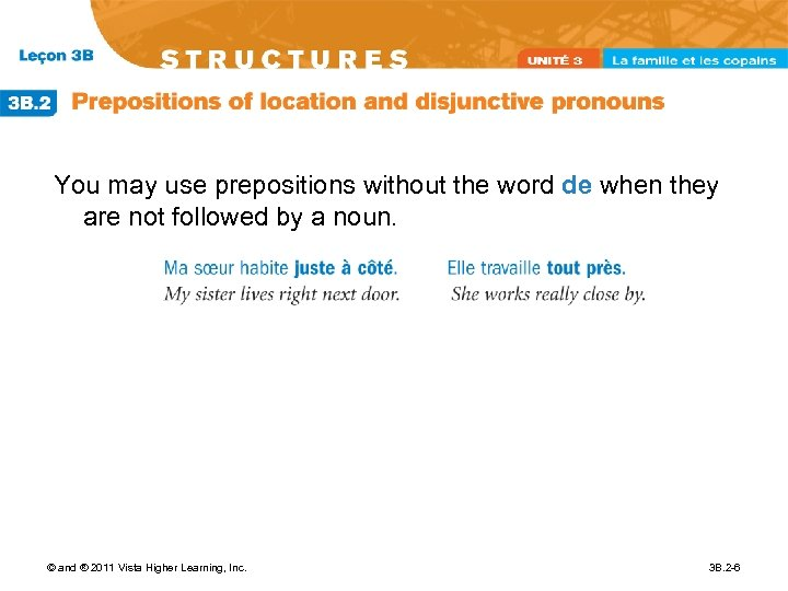 You may use prepositions without the word de when they are not followed by