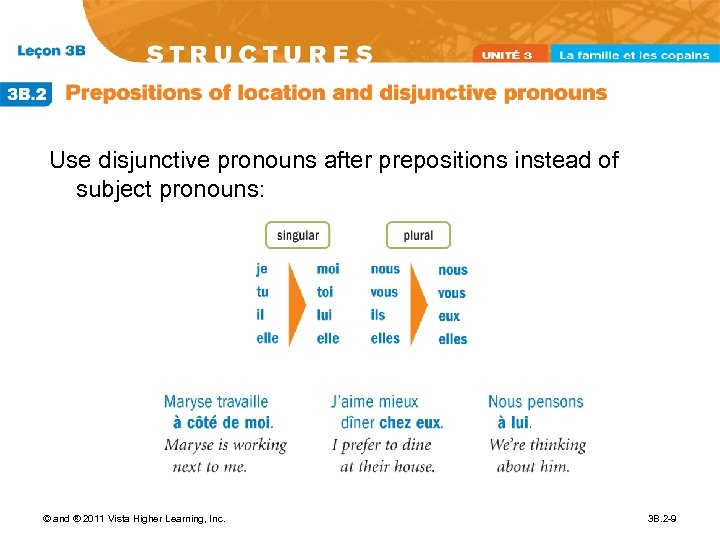 Use disjunctive pronouns after prepositions instead of subject pronouns: © and ® 2011 Vista